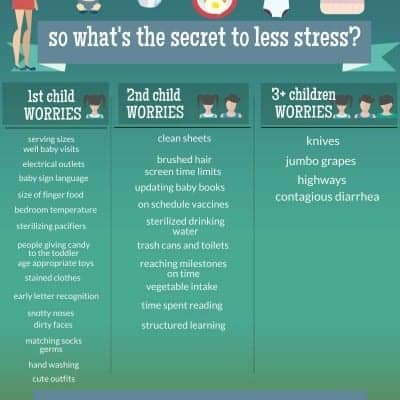 Being a mom is tiring… want to know the surefire secret to less stress?