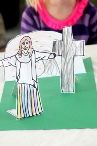 jesus is risen activity