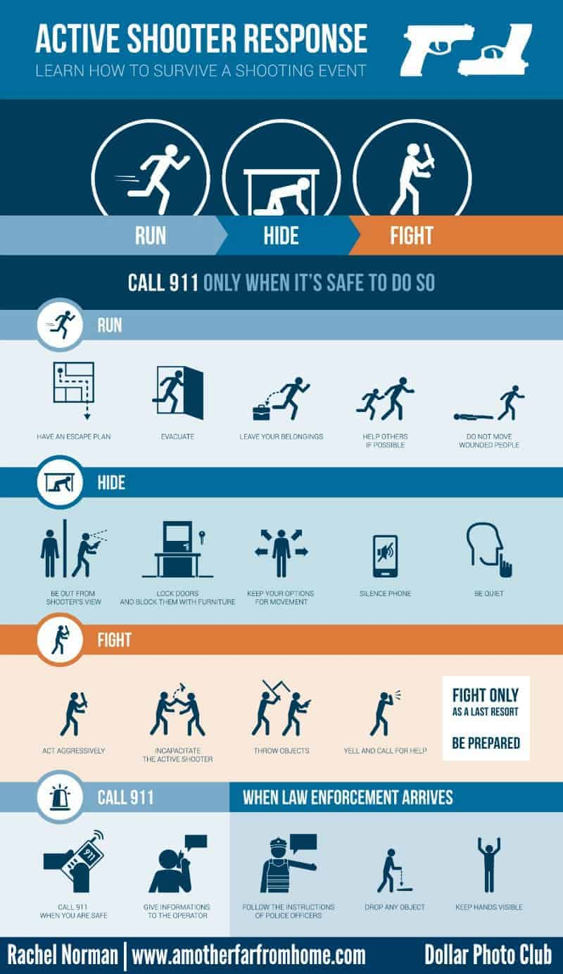 Active Shooter Infographic