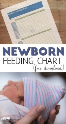 Got a newborn at home? Use this downloadable newborn feeding chart to help you track baby's feeds and make sure he's getting enough milk.