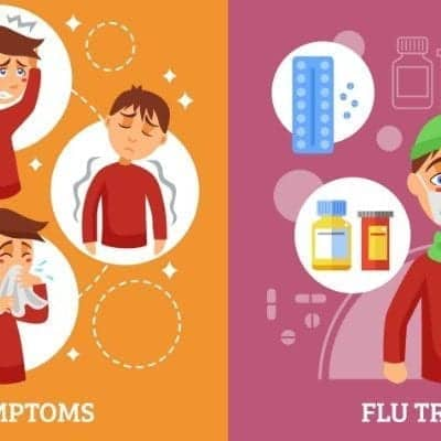 Is It A Cold Or The Flu? 9 Things To Do When Winter Hits